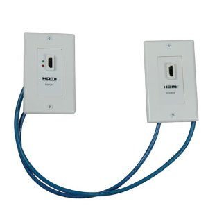 HDMI cat5 Wall Plate